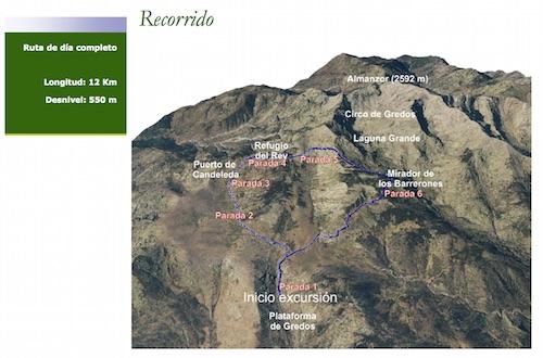geolodia2012
