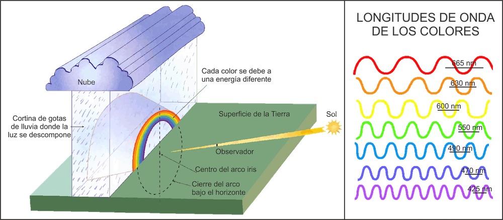 arcoiris copia.jpg
