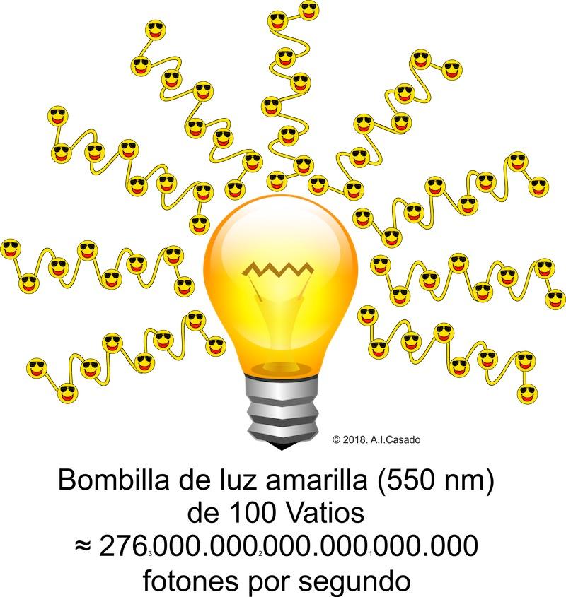 bombilla fotones_sabiasque.jpg