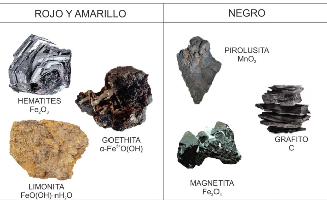 minerales_pigmentos