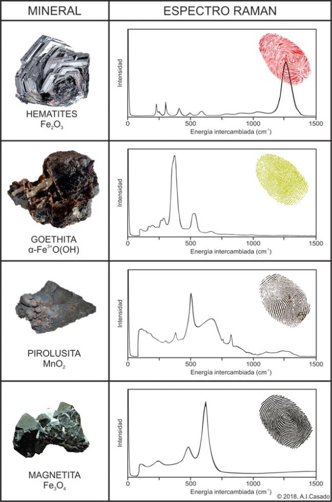 raman_minerales.jpg
